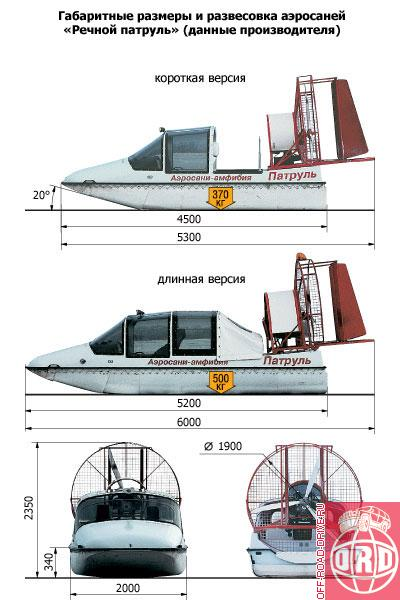 Аэросани амфибия своими руками на базе лодки 72