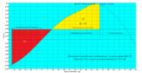 6 Диаграмма статической остойчивости катера MO-VI 58 т.png
