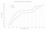 Battery-SOC-Curve.png