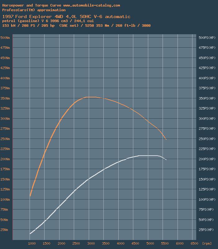 wykres_power.php.jpg