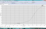 Tag FV_34m-Resistance  vs Speed.png