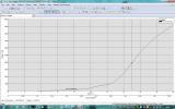 Tag FV_34m-Power  vs Speed.png