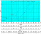 4 Кривые теоретического чертежа Д3.png